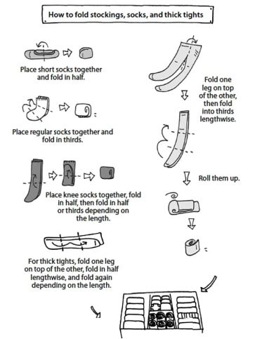 folding konmari 4