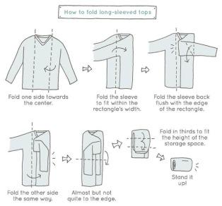 folding konmari 5