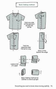 folding konmari