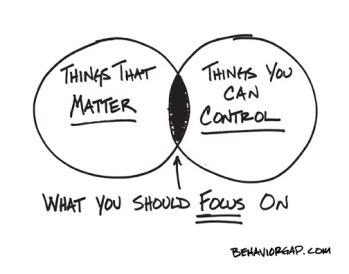 things-you-should-focus-on.jpg